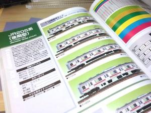Greenmax catalog